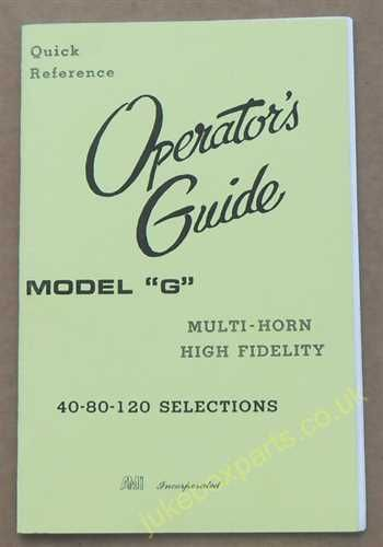 AMI Model G Operators Quick Reference Guide (USM25)